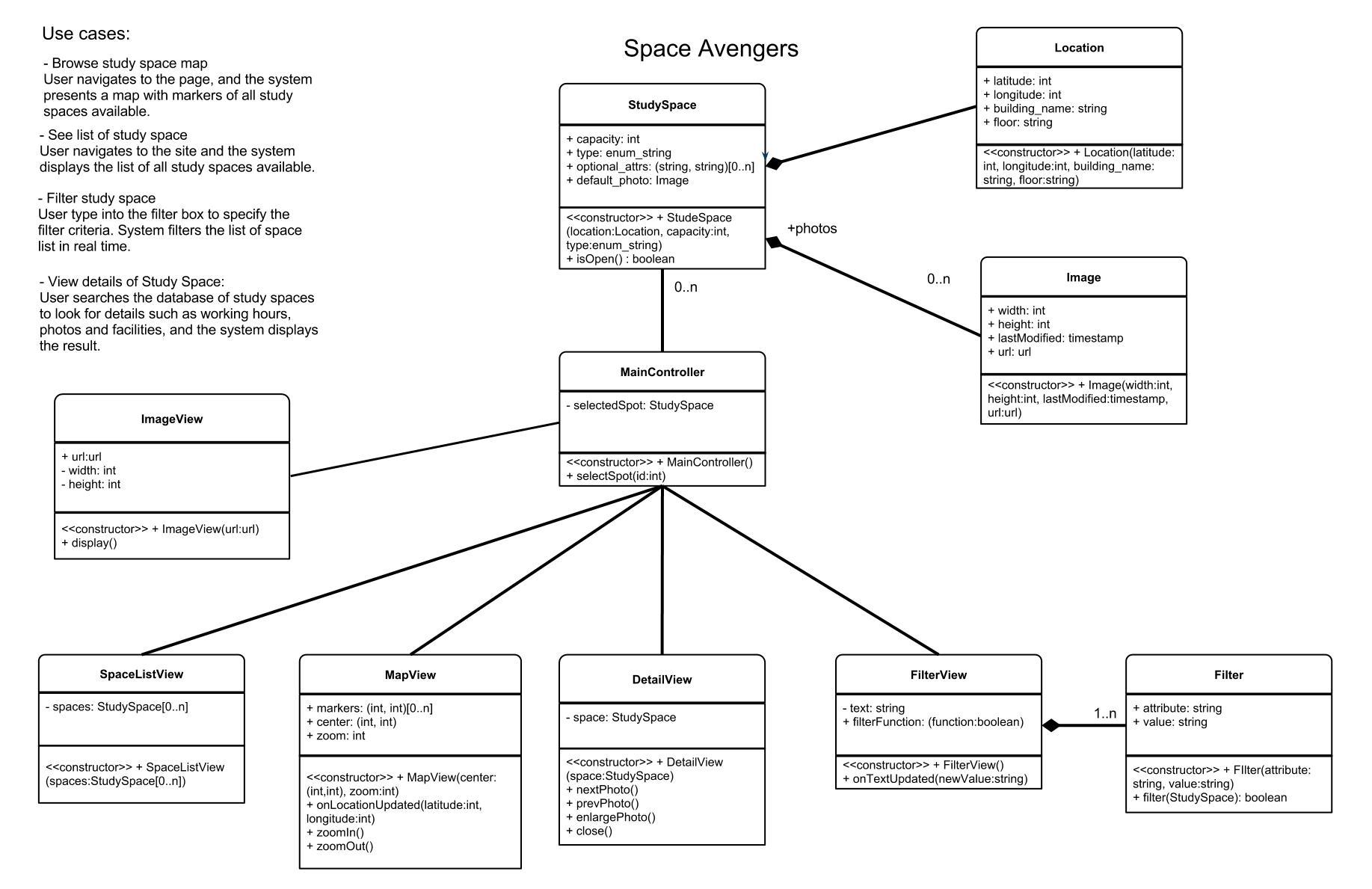 Nicolasruslim1 nicolas ruslim page 5 class diagram ccuart Choice Image